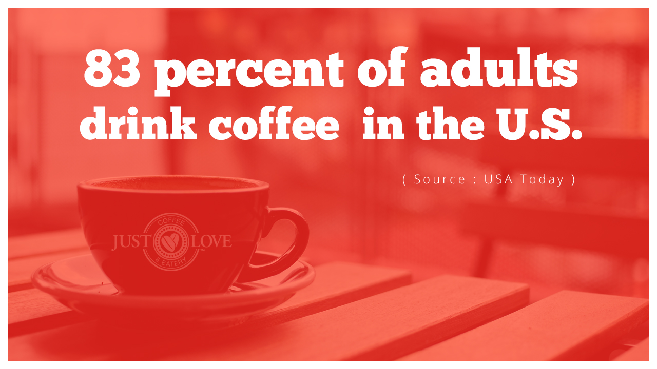 Just love coffee infographic